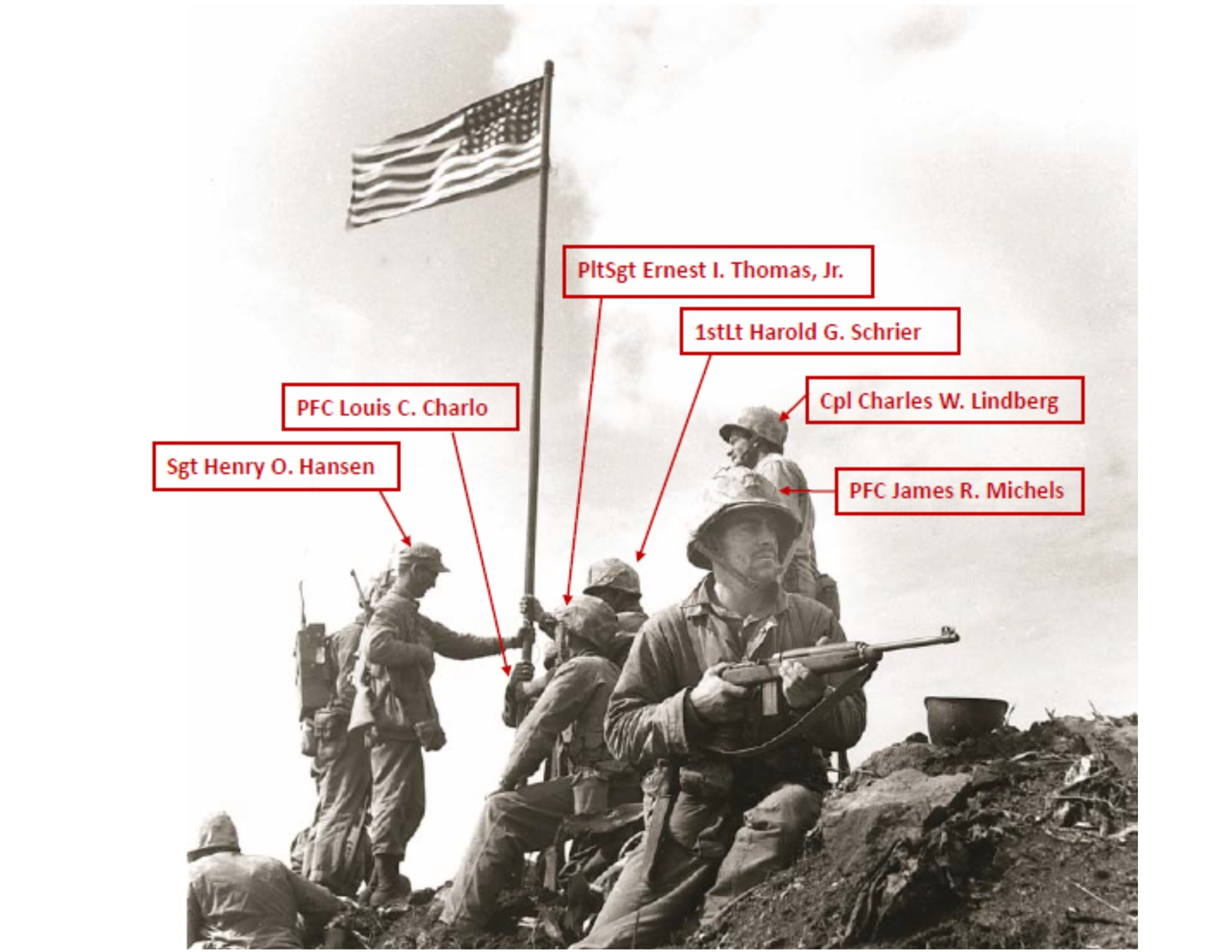 raising of the flag on iwo jima essay Ira hamilton hayes was one of five men who helped raise the american flag over mt suribachi on the japanese island of iwo jima on 23 february 1945 this.