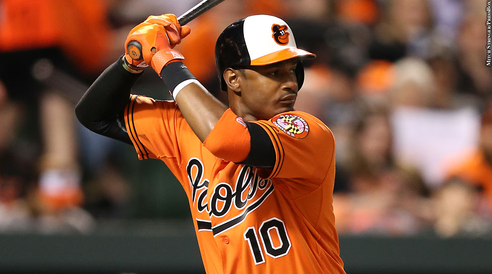 Orioles 2014: Adam Jones (batting)