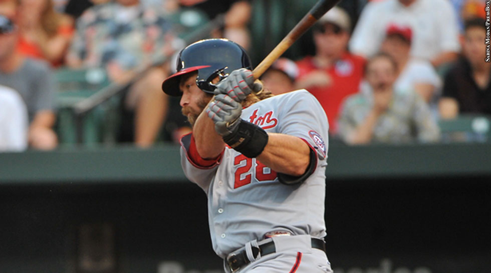 Nationals 2014: Jayson Werth (batting)