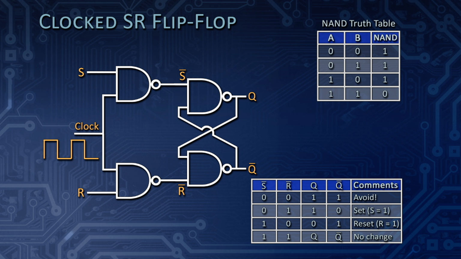 Flip Flop Circuits The Great Courses Plus Nand Gate Circuit Diagram On Dflip