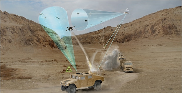 DARPA Mobile Force Protection program to counter threat of unmanned drones