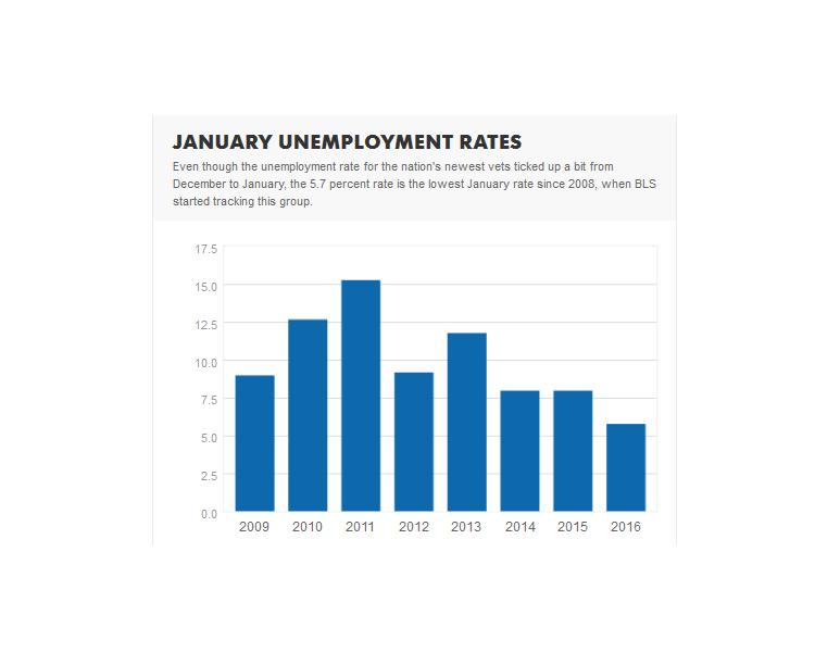 635902764119916950-unemployment.png
