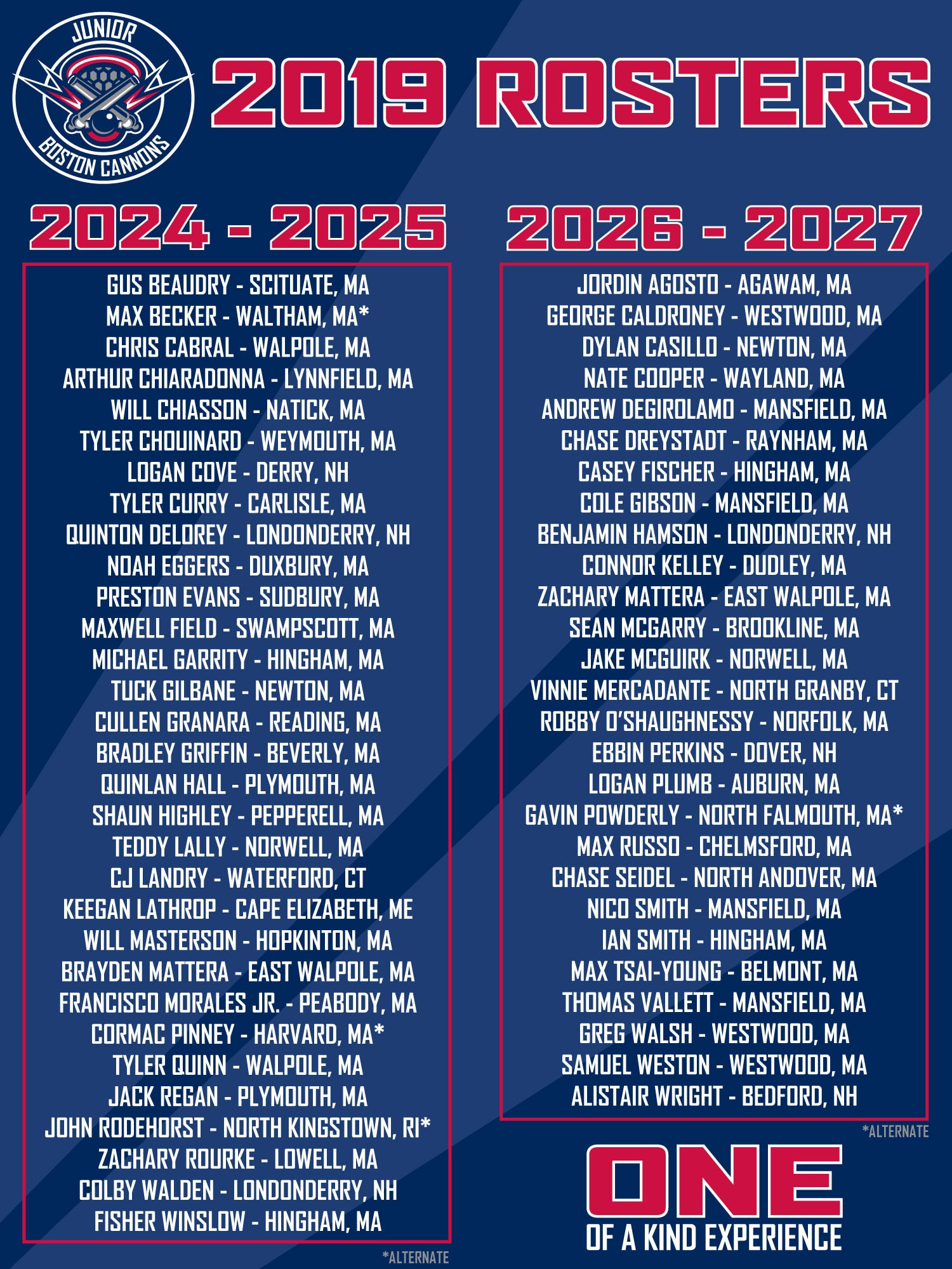 Junior Cannons Rosters