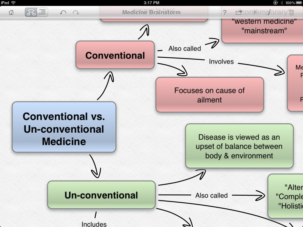 Inspiration Maps medicine close-up