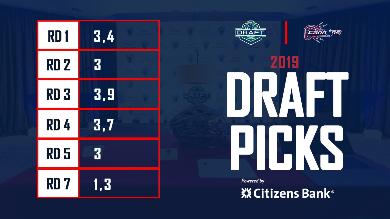 2019 MLL Draft Picks