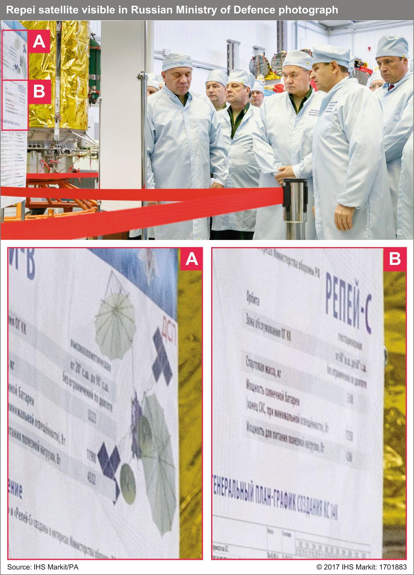 russian satellite info 2