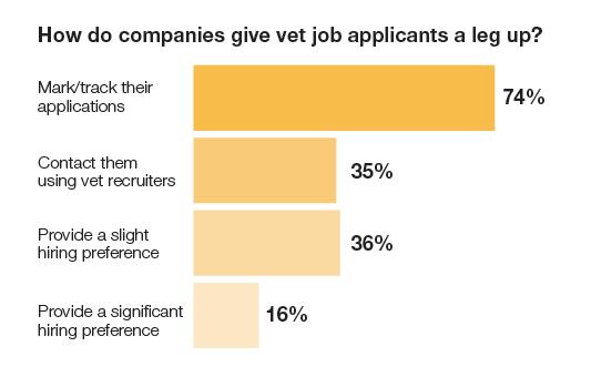BFV Employers 2017 graphic