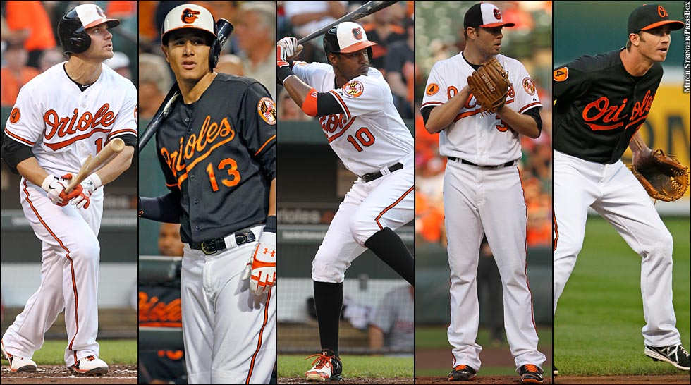 Orioles 2013: Chris Davis, Manny Machado, Adam Jones, Chris Tillman, J.J. Hardy (multi)