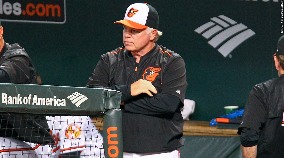 Orioles 2015: Buck Showalter (in dugout, arms crossed)