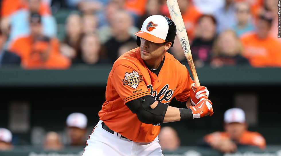 Orioles 2014: Chris Davis (batting)