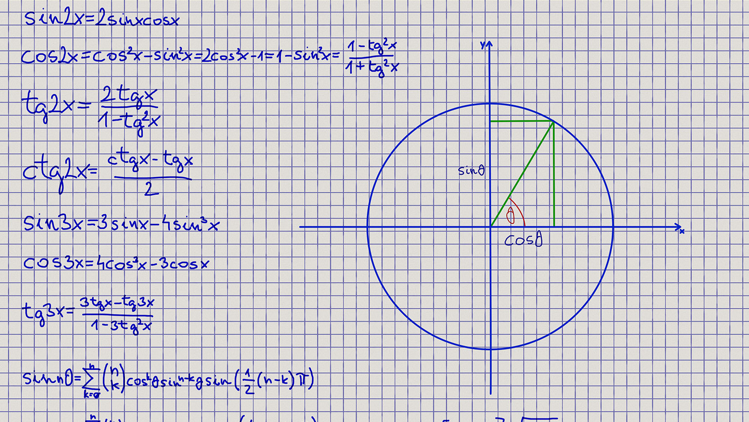 Circle-ometry—On Circular Motion