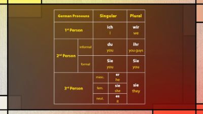 Personal Pronouns and the Verb sein
