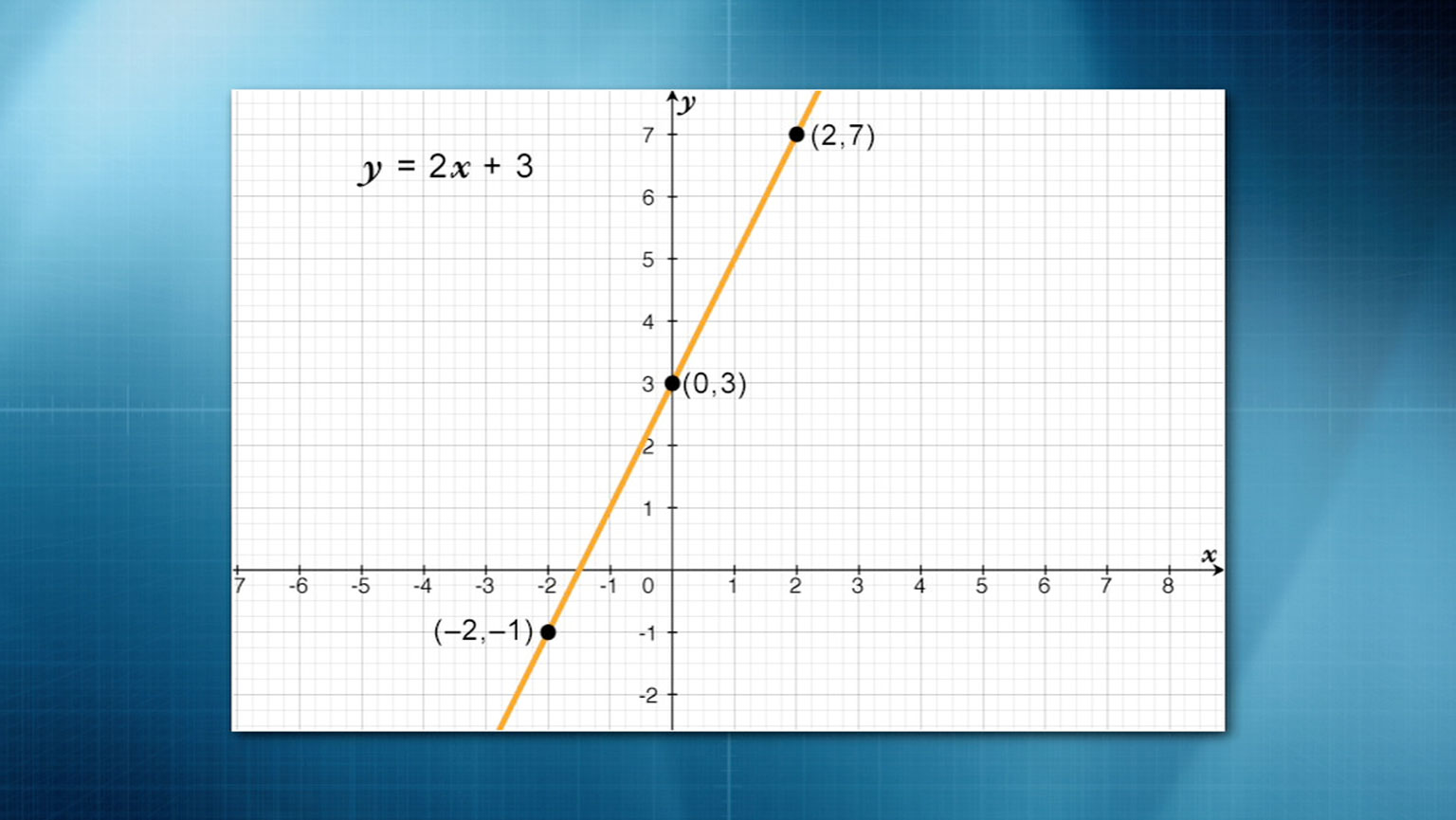 An Introduction to Precalculus—Functions