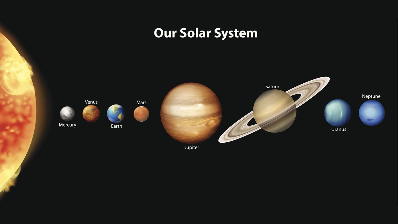 The Search for Other Earths