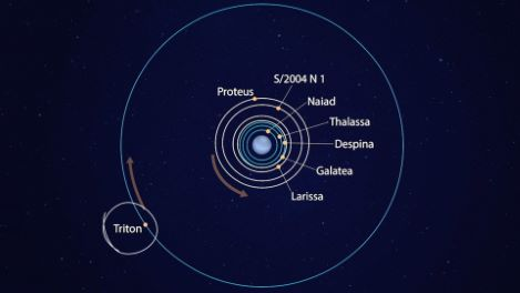 Neptune: Windy with the Wildest Moon