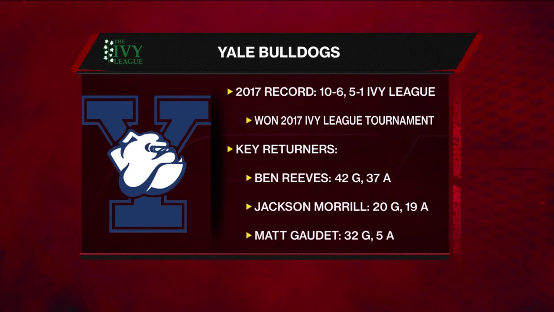 Yale Bulldogs 2018 Schedule Preview
