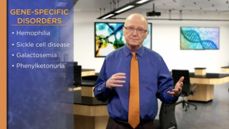 Human Genetic Disease and Gene Therapy