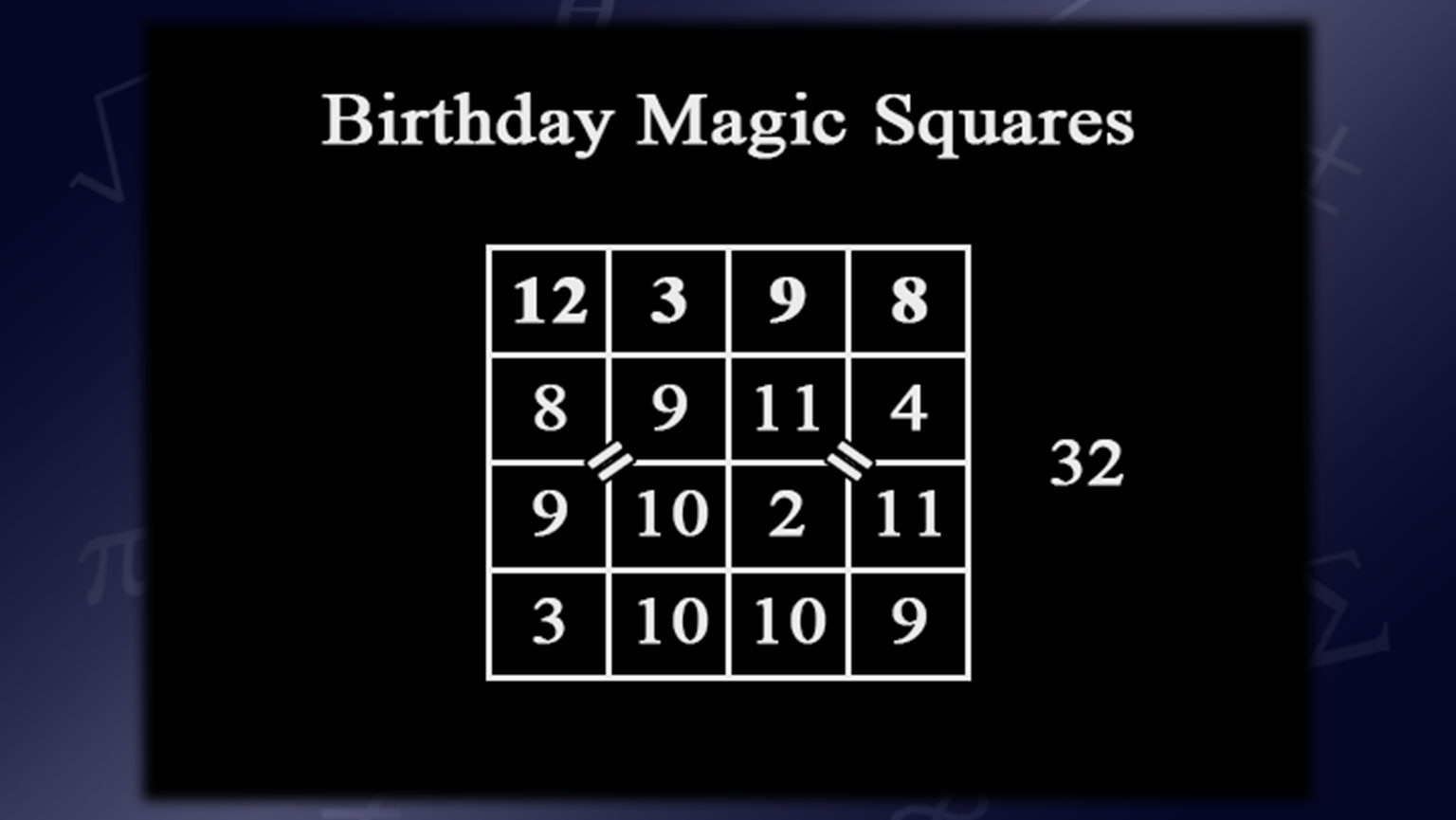 The Joy of Mathematical Magic