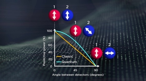 Untangling What Quantum Mechanics Means