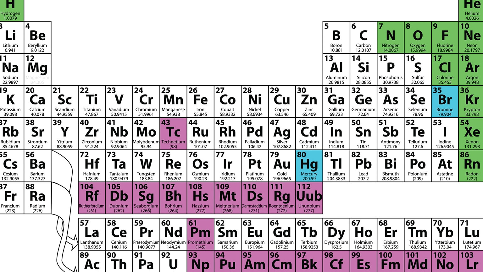 Origins of the Elements—Nucleosynthesis