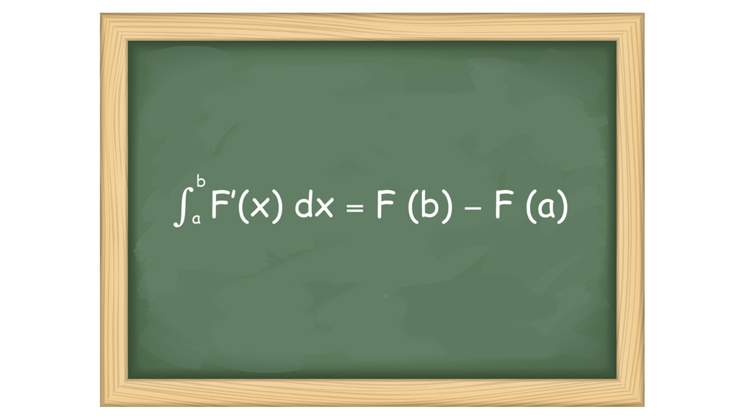 The Integral and the Fundamental Theorem