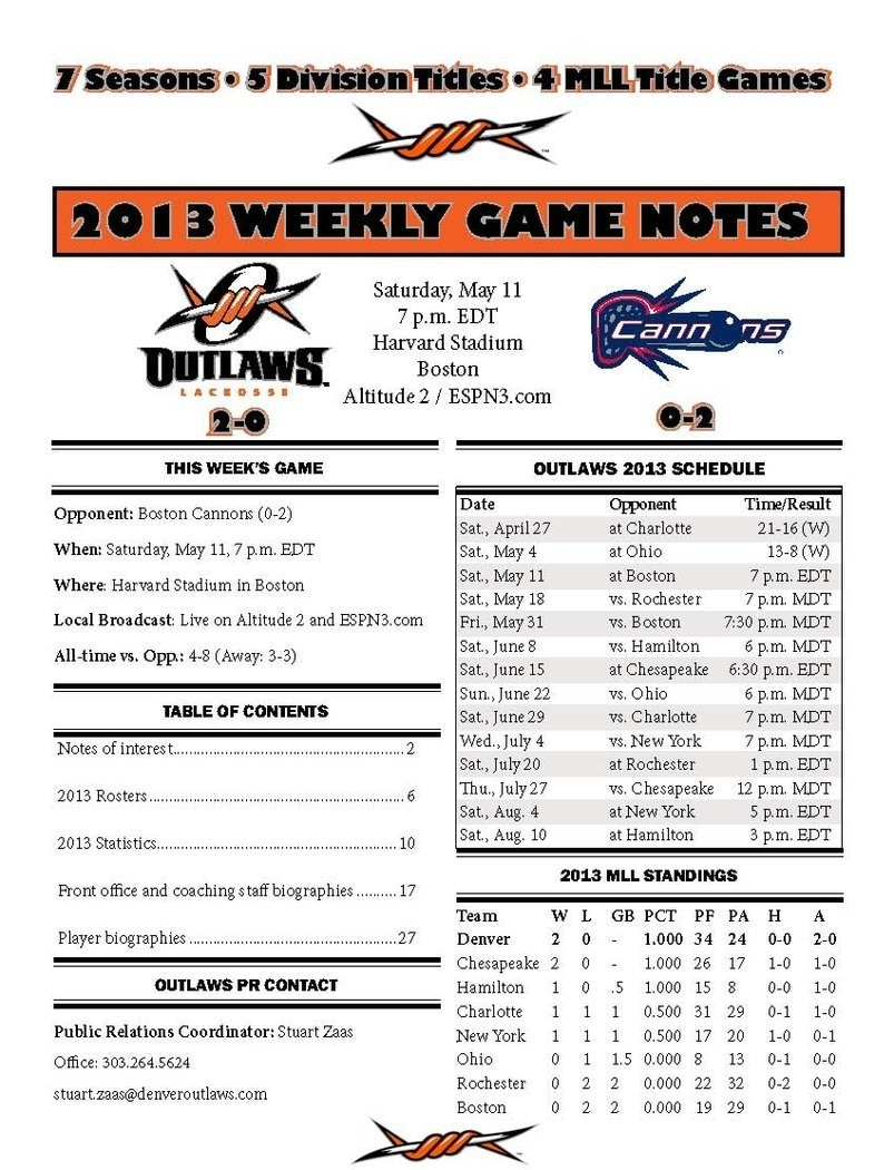 Denver at Boston Game Notes