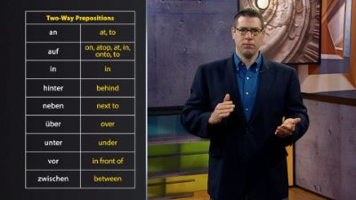 Two-Way Prepositions and Verbs That Use Them